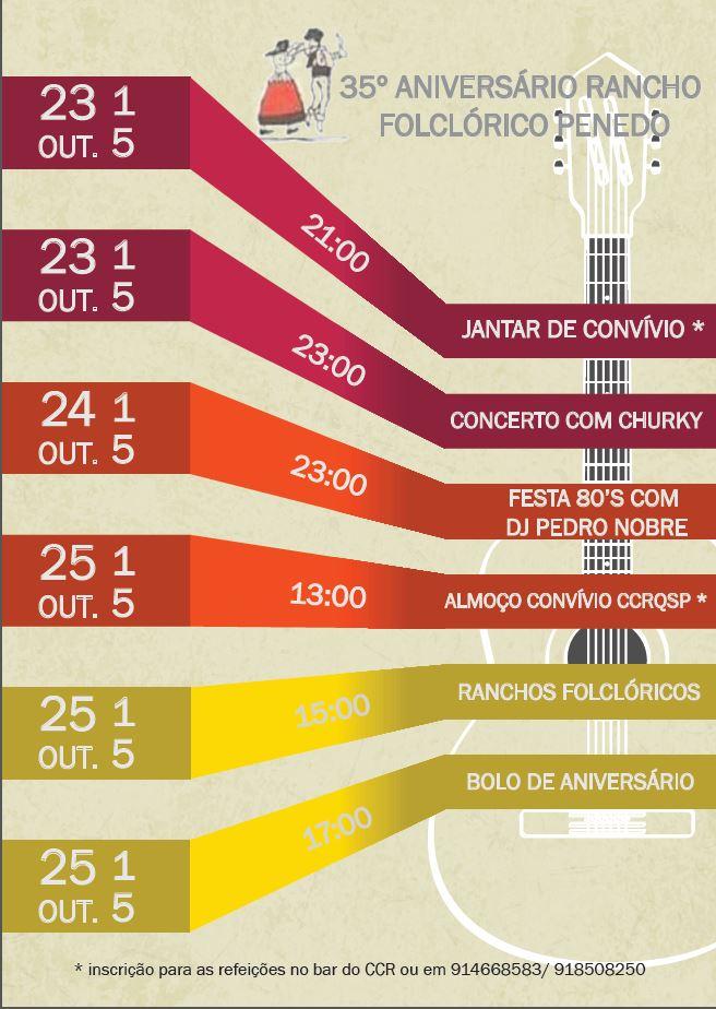 XXXV ANIVERSÁRIO RANCHO FOLCLÓRICO DO PENEDO